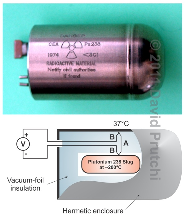 Alcatel Plutonium 238 RTG for atomic pacemaker