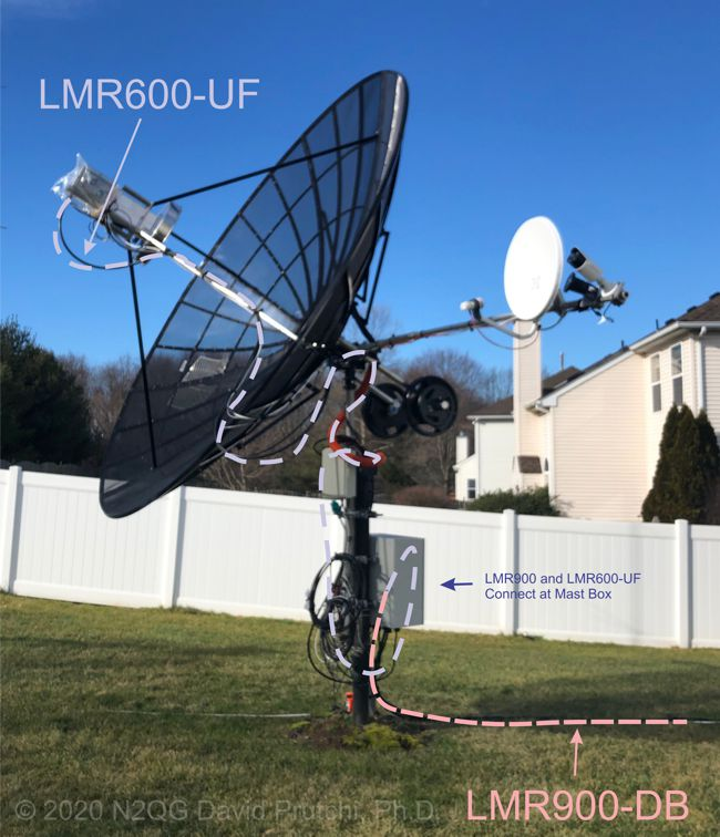 1296 MHz EME RF power to feed N2QG (c) 2020 David Prutchi PhD
