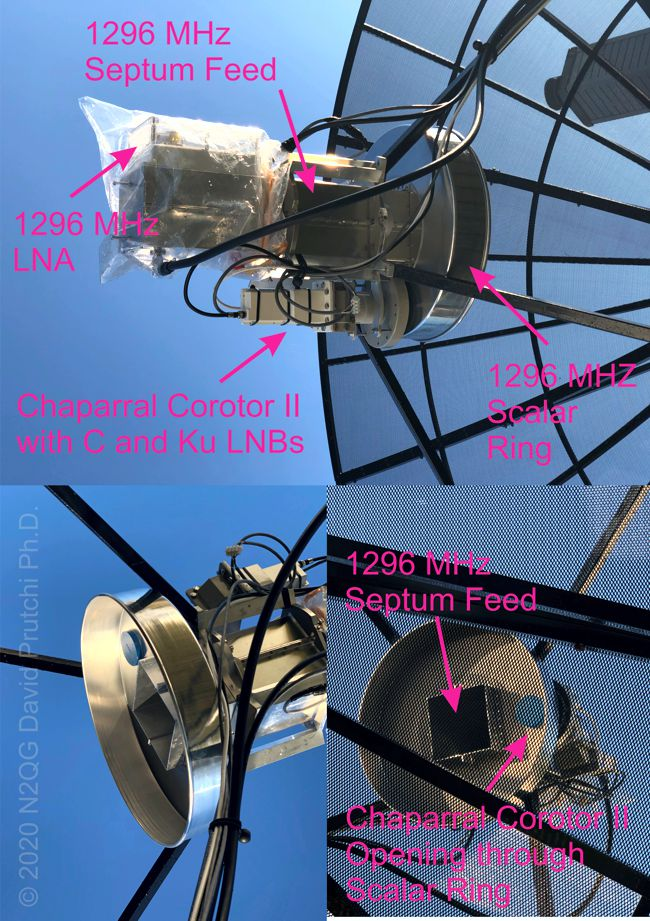 Chaparral Corotor II feedhorn for aiming EME/DSN dish at N2QG (c) 2020 David Prutchi, PhD