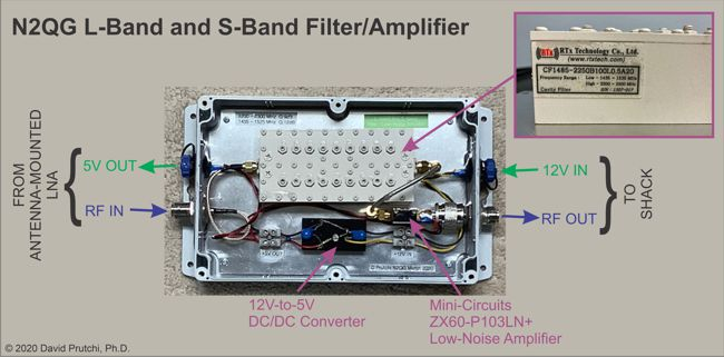 DSN S-Band and aerospace telemetry L-Band filter and second-stage/cable driver amplifier