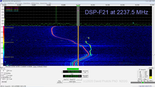 Signal from DSP-F21 at 2237.5 MHz. Waterfall is accumulated at 1 line per minute. Time stamps (on left) are approximately 2.5 hours apart