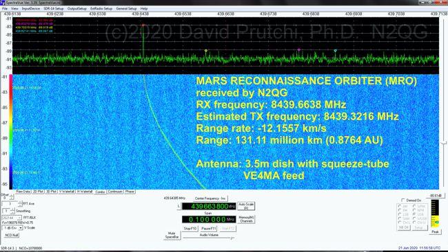 Mars Reconnaissance Orbiter (MRO) received by N2QG (c)2020 David Prutchi PhD