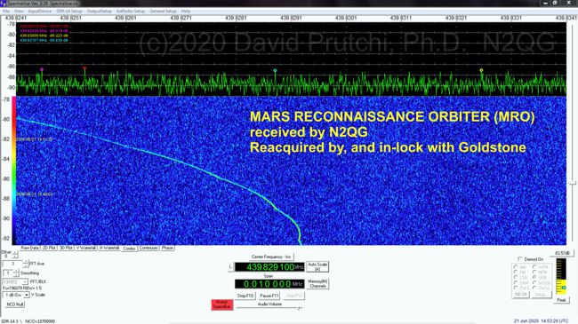 MRO coming out from behind Mars received by N2QG (c)2020 David Prutchi, PhD
