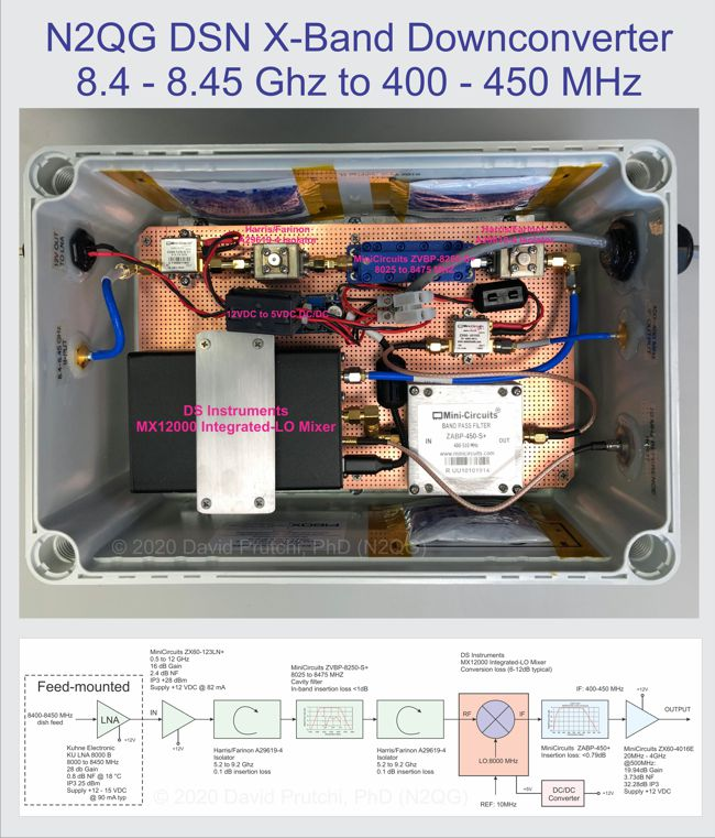N2QG DSN X-Band Downconverter (c)2020 David Prutchi PhD