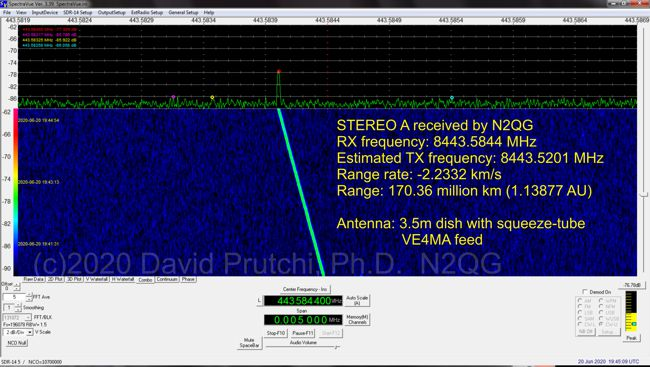 STEREO A spacecraft received by N2QG 20 Jun 2020 (c)2020 David Prutchi PhD
