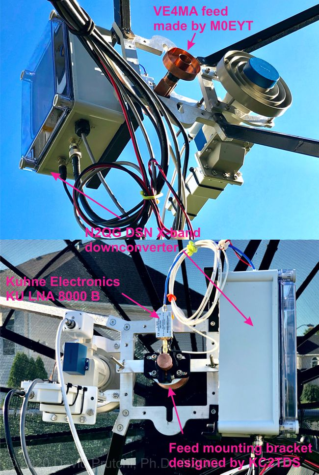 VE4MA Super Kumar Feed mounted on N2QG 3.5m dish (c) 2020 David Prutchi PhD