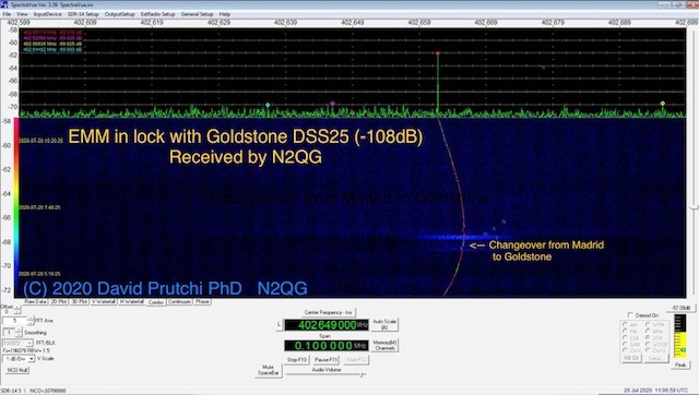 Emirates Mars Mission HOPE MARS MISSION tracked by N2QG