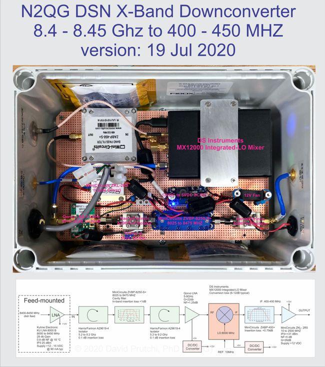 N2QG X-band DSN downconverter version 19Jul2020 (c) David Prutchi PhD N2QG